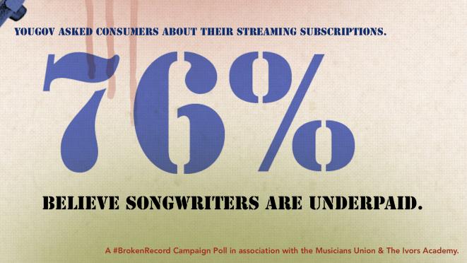 Songwriters BrokenRecord YougGov survey